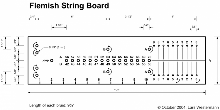 flemish_string_board